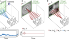 Non-line-of-sight imaging using phasor-field virtual wave optics