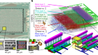 Modern microprocessor built from complementary carbon nanotube transistors
