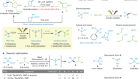 Hindered dialkyl ether synthesis with electrogenerated carbocations