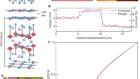 High-temperature superconductivity in monolayer Bi2Sr2CaCu2O8+δ