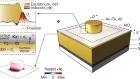 A general theoretical and experimental framework for nanoscale electromagnetism