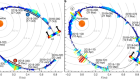 Probing the energetic particle environment near the Sun