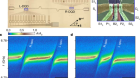 Resonant microwave-mediated interactions between distant electron spins