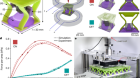 A reprogrammable mechanical metamaterial with stable memory