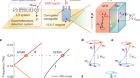 Spin current from sub-terahertz-generated antiferromagnetic magnons