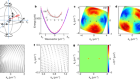 Measurement of the quantum geometric tensor and of the anomalous Hall drift
