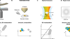 Single-particle spectroscopy for functional nanomaterials