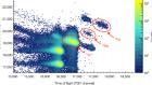 Mirror-symmetry violation in bound nuclear ground states