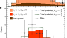 Constraint on the matter–antimatter symmetry-violating phase in neutrino oscillations