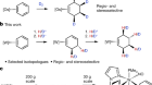 Preparation of cyclohexene isotopologues and stereoisotopomers from benzene