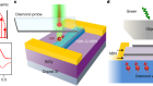 Imaging viscous flow of the Dirac fluid in graphene