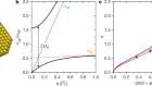 Deep strong light–matter coupling in plasmonic nanoparticle crystals