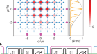 Quantum error correction of a qubit encoded in grid states of an oscillator