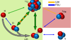 Penning trap mass measurements of the deuteron and the HD+ molecular ion