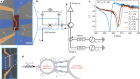 Bolometer operating at the threshold for circuit quantum electrodynamics