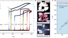 Room-temperature superconductivity in a carbonaceous sulfur hydride