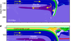 Building cratonic keels in Precambrian plate tectonics