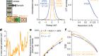 Single-particle cryo-EM at atomic resolution
