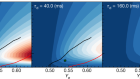 Enhanced triple-α reaction reduces proton-rich nucleosynthesis in supernovae