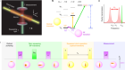 Entanglement on an optical atomic-clock transition