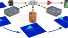 A quantum enhanced search for dark matter axions