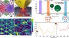 Localization of lattice dynamics in low-angle twisted bilayer graphene