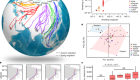Climate-driven flyway changes and memory-based long-distance migration