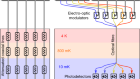 Control and readout of a superconducting qubit using a photonic link