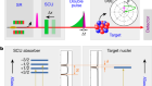 Coherent X-ray−optical control of nuclear excitons