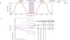Laser cooling of antihydrogen atoms