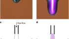 Stabilization of liquid instabilities with ionized gas jets
