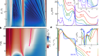 Isospin Pomeranchuk effect in twisted bilayer graphene