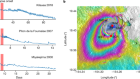 Dynamics of large effusive eruptions driven by caldera collapse