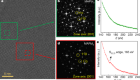 Reply to: Perovskite decomposition and missing crystal planes in HRTEM
