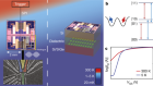 CMOS-based cryogenic control of silicon quantum circuits