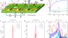 Long-range nontopological edge currents in charge-neutral graphene
