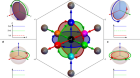 Experimental observation of non-Abelian topological charges and edge states