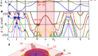 Symmetry-enforced topological nodal planes at the Fermi surface of a chiral magnet