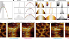 Localization atomic force microscopy