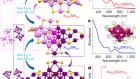 Double-helical assembly of heterodimeric nanoclusters into supercrystals