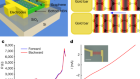 Efficient Fizeau drag from Dirac electrons in monolayer graphene