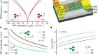 Fizeau drag in graphene plasmonics