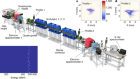 Free-electron lasing at 27 nanometres based on a laser wakefield accelerator