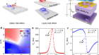 Layer Hall effect in a 2D topological axion antiferromagnet
