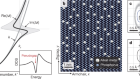 Pseudogap in a crystalline insulator doped by disordered metals