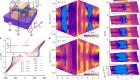 Pauli-limit violation and re-entrant superconductivity in moiré graphene
