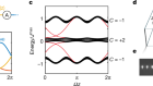 Quantized nonlinear Thouless pumping