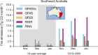 Vast CO2 release from Australian fires in 2019–2020 constrained by satellite
