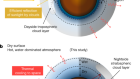Day–night cloud asymmetry prevents early oceans on Venus but not on Earth