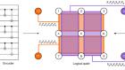 Fault-tolerant control of an error-corrected qubit